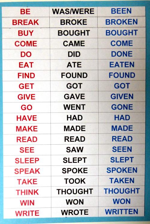 Magnetická anglická nepravidelná slovesa