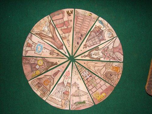 Astrologické domy pr. 9O cm