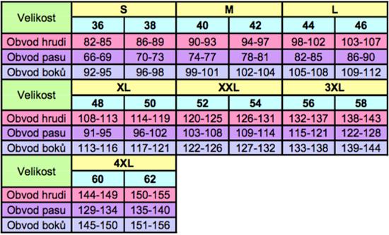 velikostni tabulka
